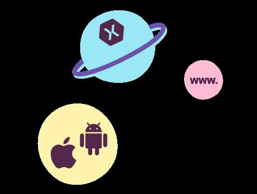 Mobile-Ready: Noch heute für Ihr Projekt eine App entwickeln